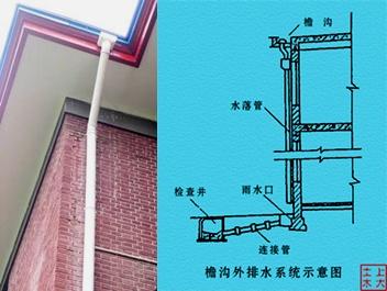 2016年造价工程师陈江潮建筑工程识图与计量2016课程
