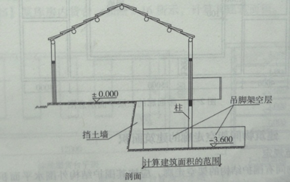 6)坡地的建筑物吊脚架空层,深基础